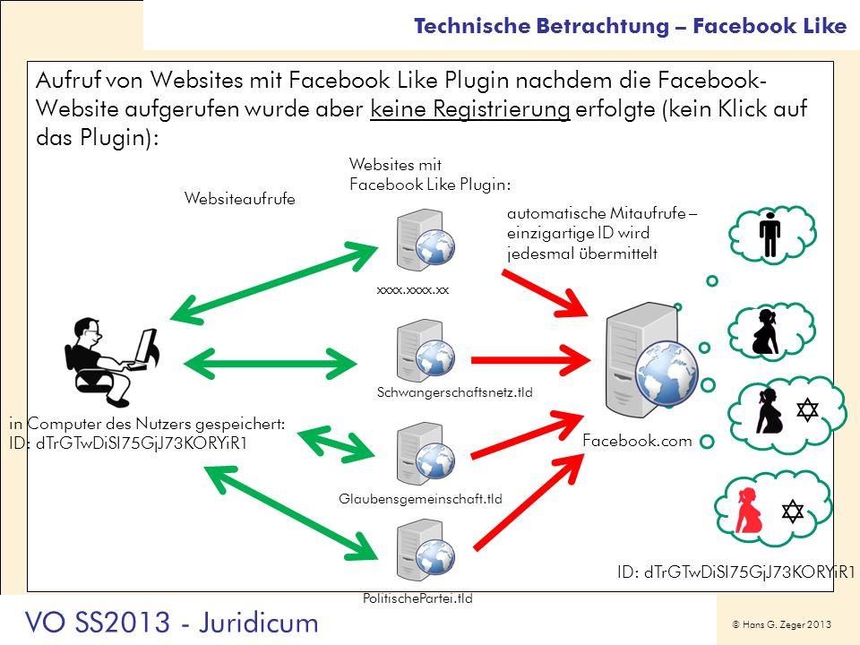 Technische Betrachtung – Facebook Like