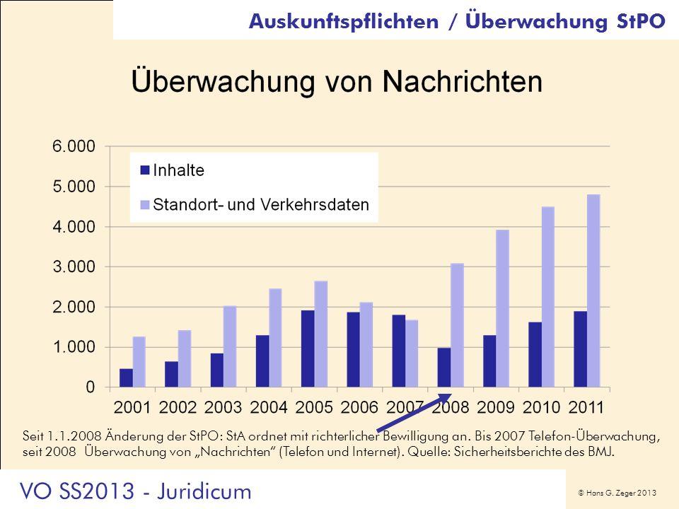 VO SS2013 - Juridicum Auskunftspflichten / Überwachung StPO