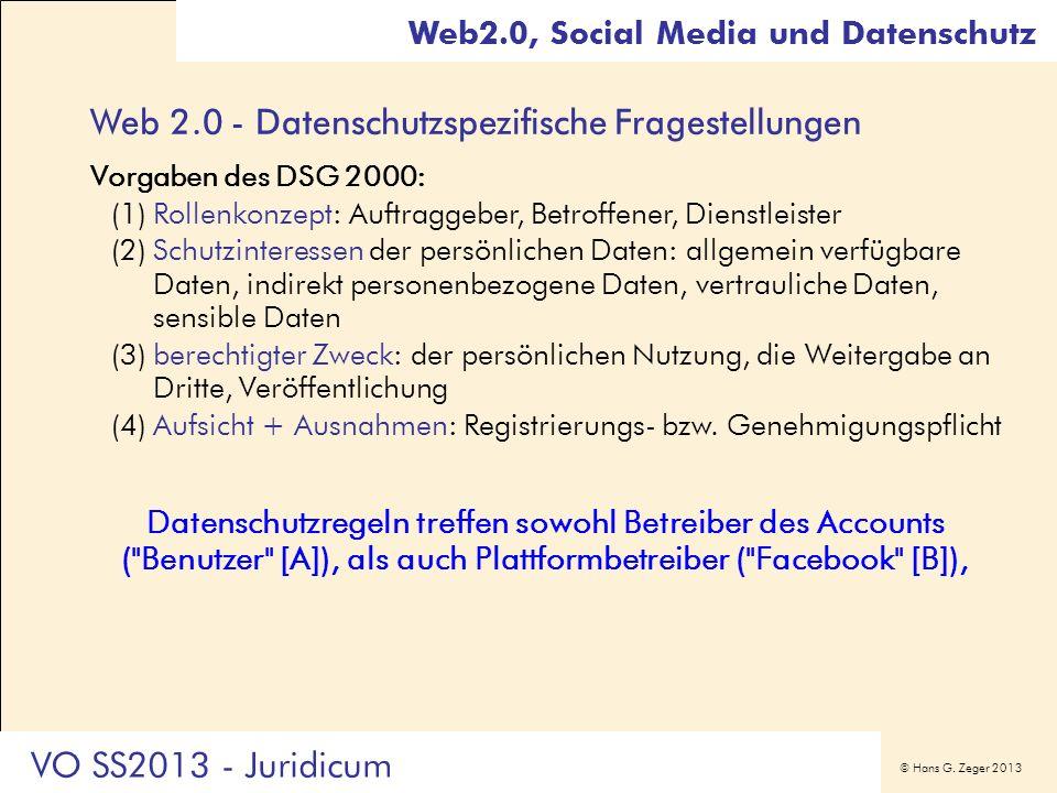 Web 2.0 - Datenschutzspezifische Fragestellungen