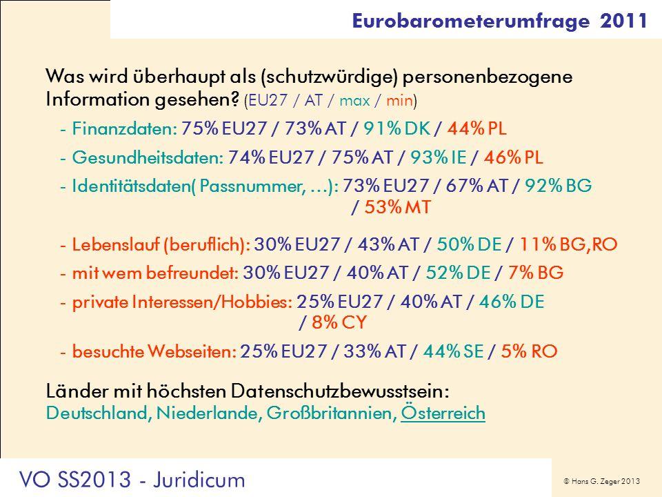 VO SS2013 - Juridicum Eurobarometerumfrage 2011