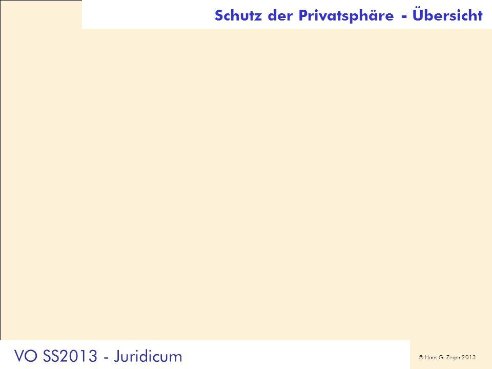 VO SS2013 - Juridicum Schutz der Privatsphäre - Übersicht