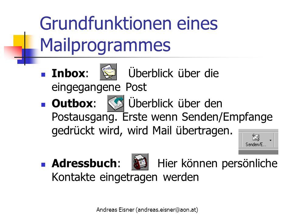 Grundfunktionen eines Mailprogrammes