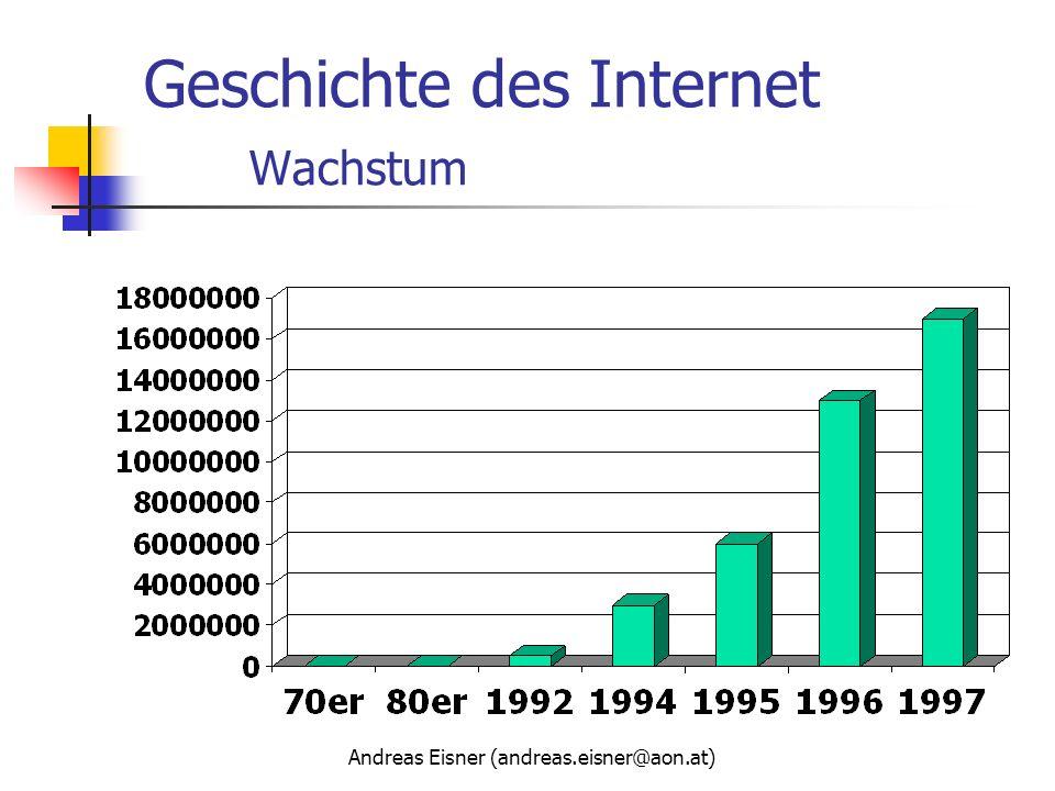 Geschichte des Internet Wachstum