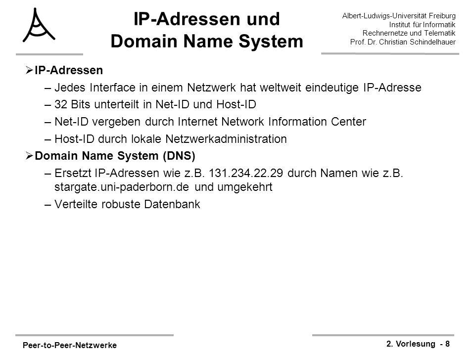 IP-Adressen und Domain Name System