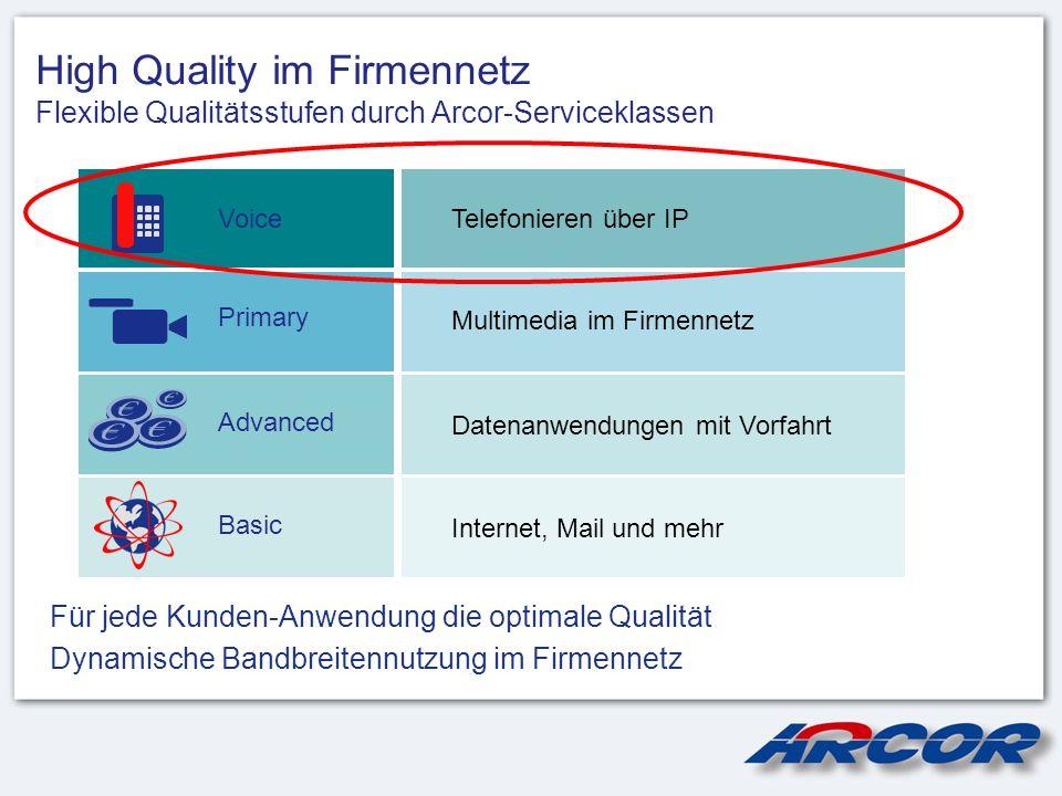 High Quality im Firmennetz Flexible Qualitätsstufen durch Arcor-Serviceklassen
