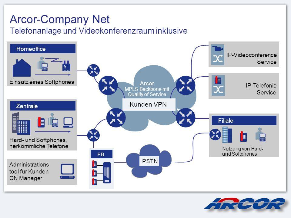 Arcor-Company Net Telefonanlage und Videokonferenzraum inklusive
