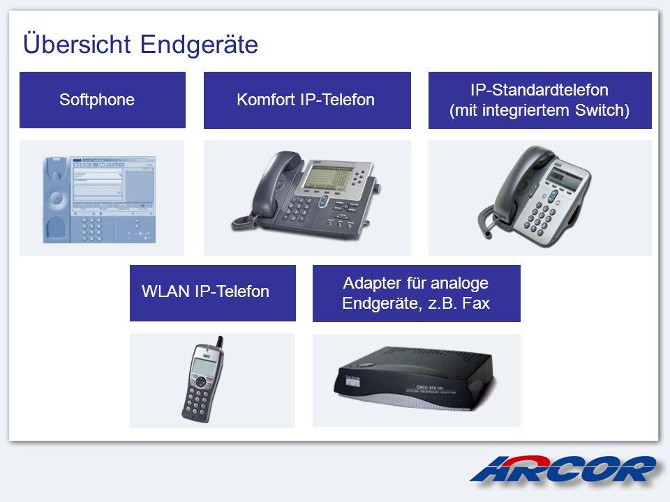 Übersicht Endgeräte IP-Standardtelefon (mit integriertem Switch)