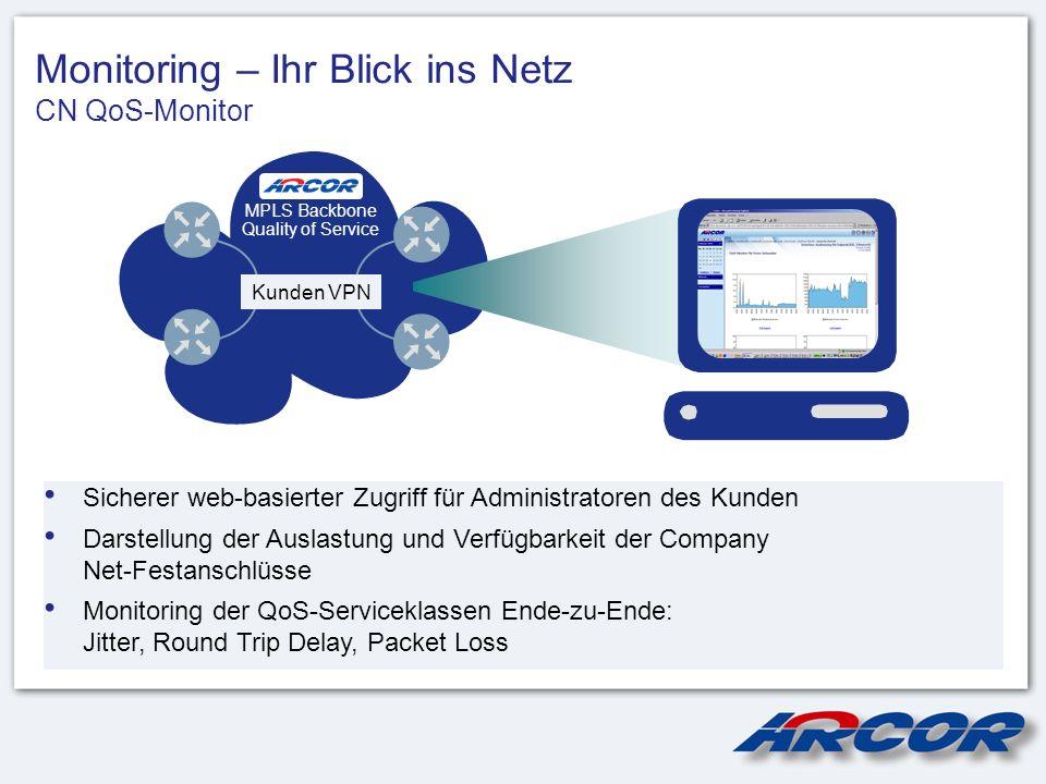 Monitoring – Ihr Blick ins Netz CN QoS-Monitor
