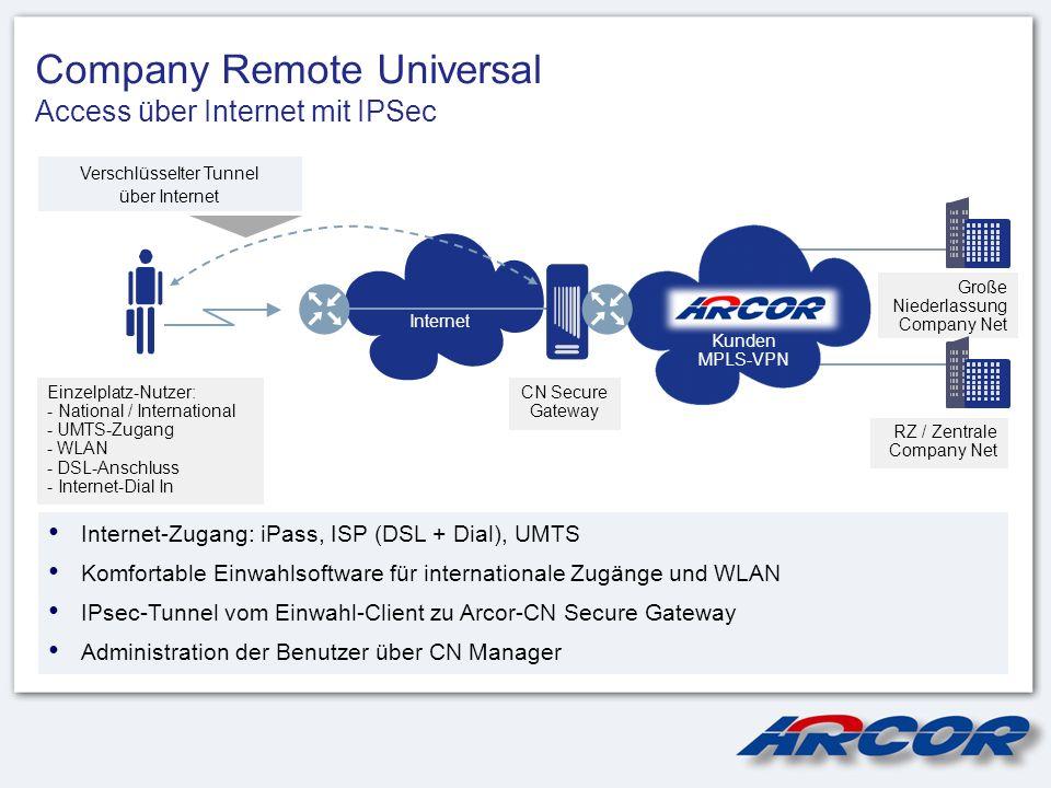 Company Remote Universal Access über Internet mit IPSec
