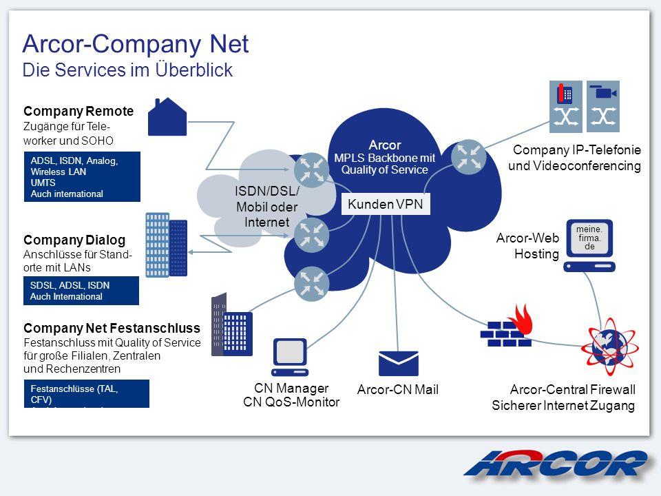 Arcor-Company Net Die Services im Überblick