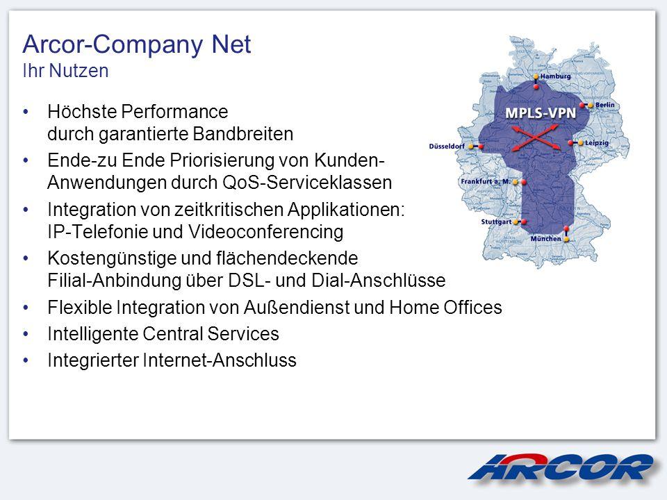 Arcor-Company Net Ihr Nutzen