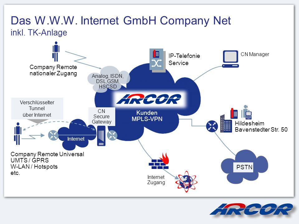Das W.W.W. Internet GmbH Company Net inkl. TK-Anlage