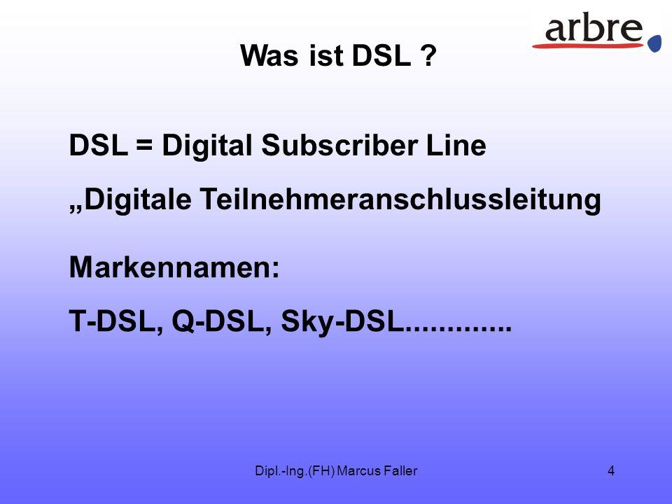 Dipl.-Ing.(FH) Marcus Faller