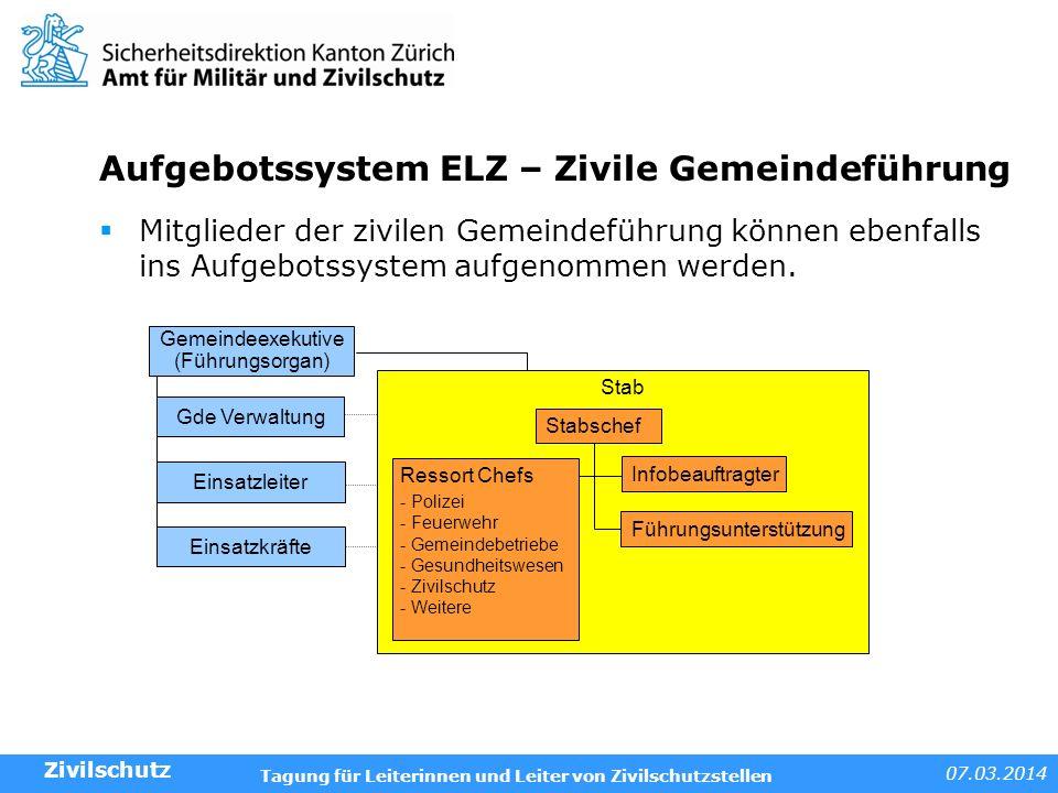 Aufgebotssystem ELZ – Zivile Gemeindeführung