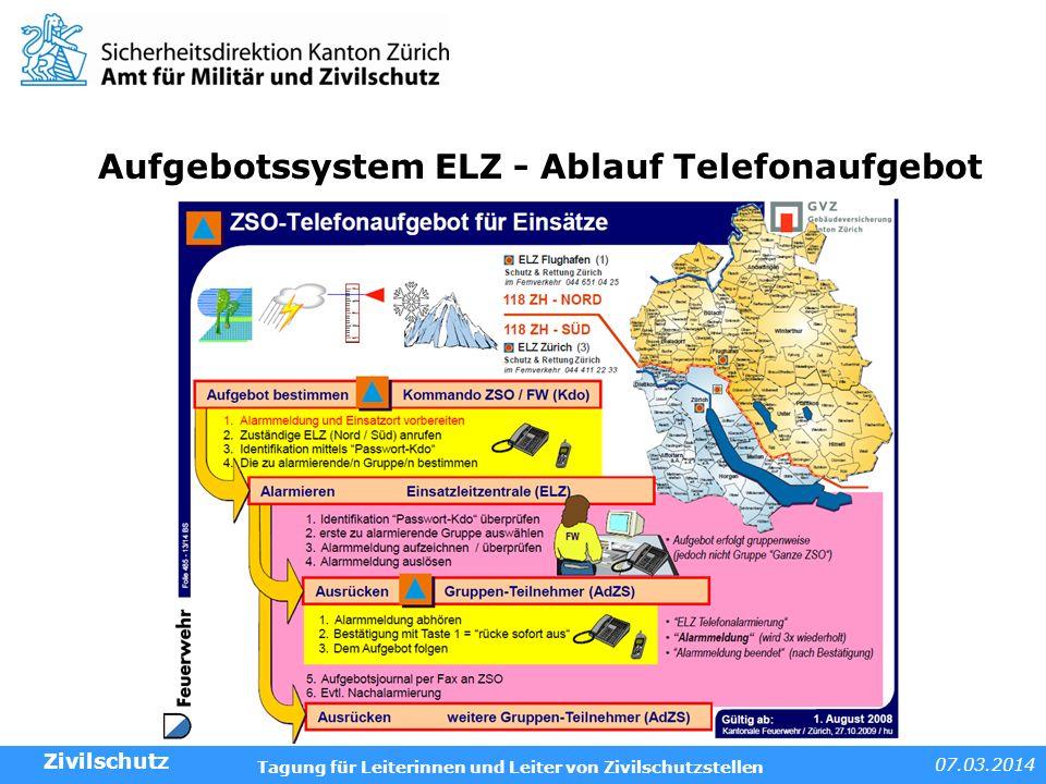 Aufgebotssystem ELZ - Ablauf Telefonaufgebot