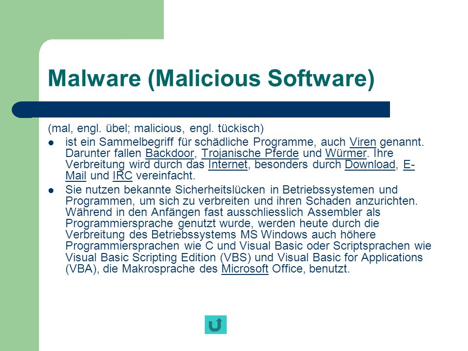 Malware (Malicious Software)