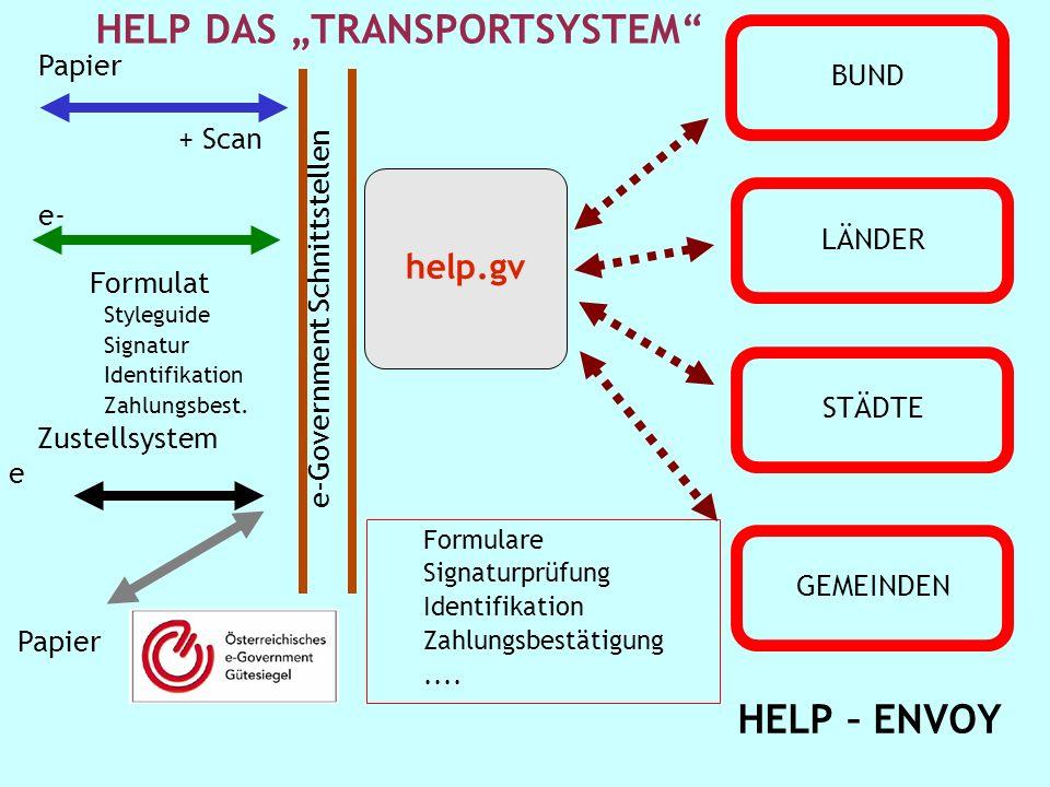 "HELP DAS ""TRANSPORTSYSTEM"