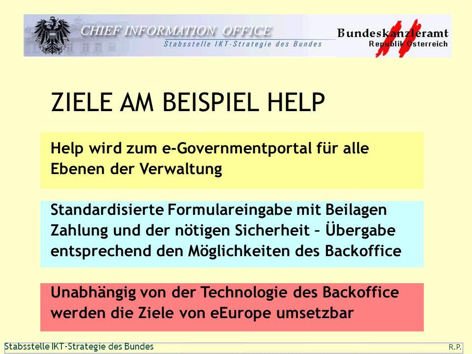 ZIELE AM BEISPIEL HELP Help wird zum e-Governmentportal für alle Ebenen der Verwaltung.