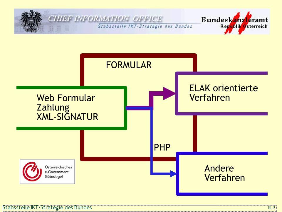 FORMULAR PHP ELAK orientierte Verfahren Web Formular Zahlung XML-SIGNATUR Andere Verfahren