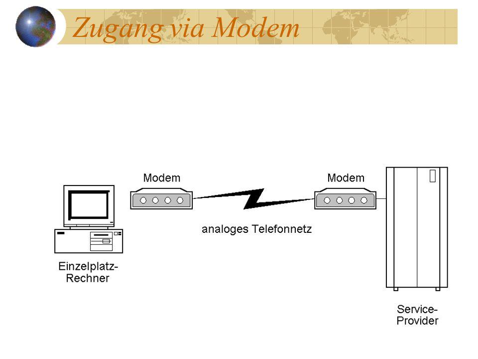 Zugang via Modem