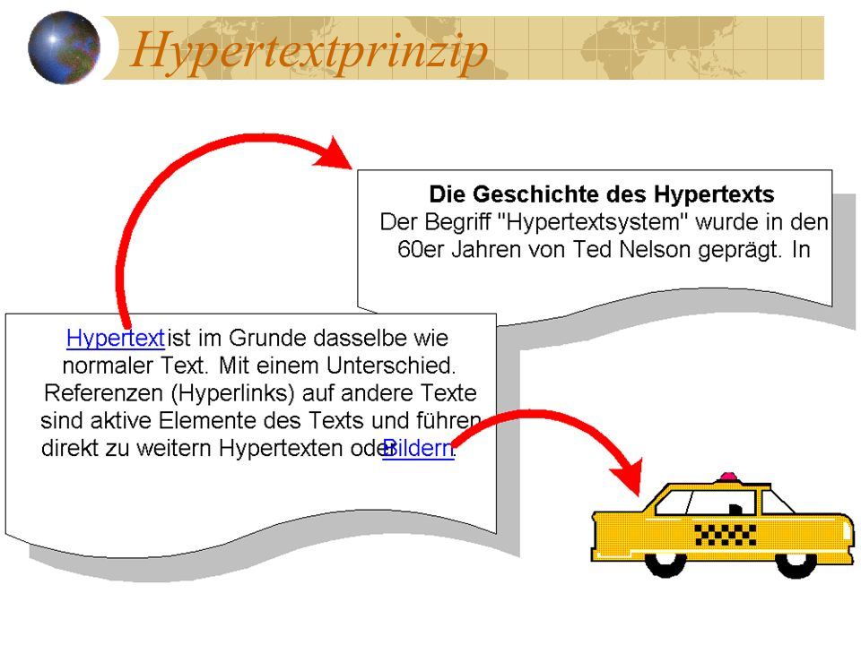 Hypertextprinzip
