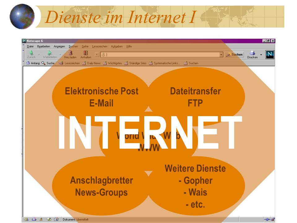 INTERNET Dienste im Internet I Elektronische Post E-Mail