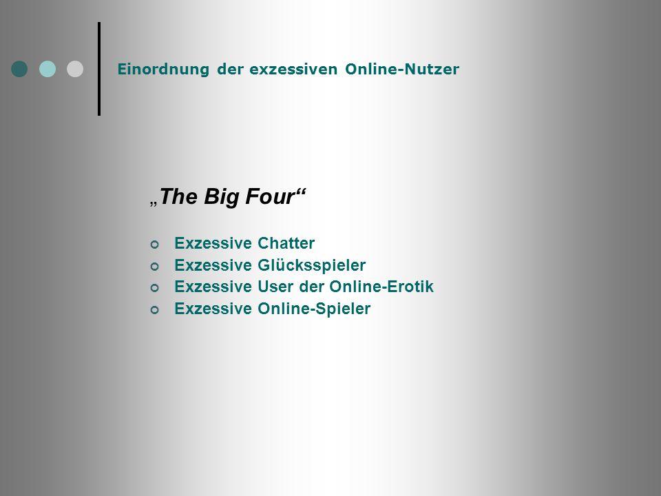 Einordnung der exzessiven Online-Nutzer