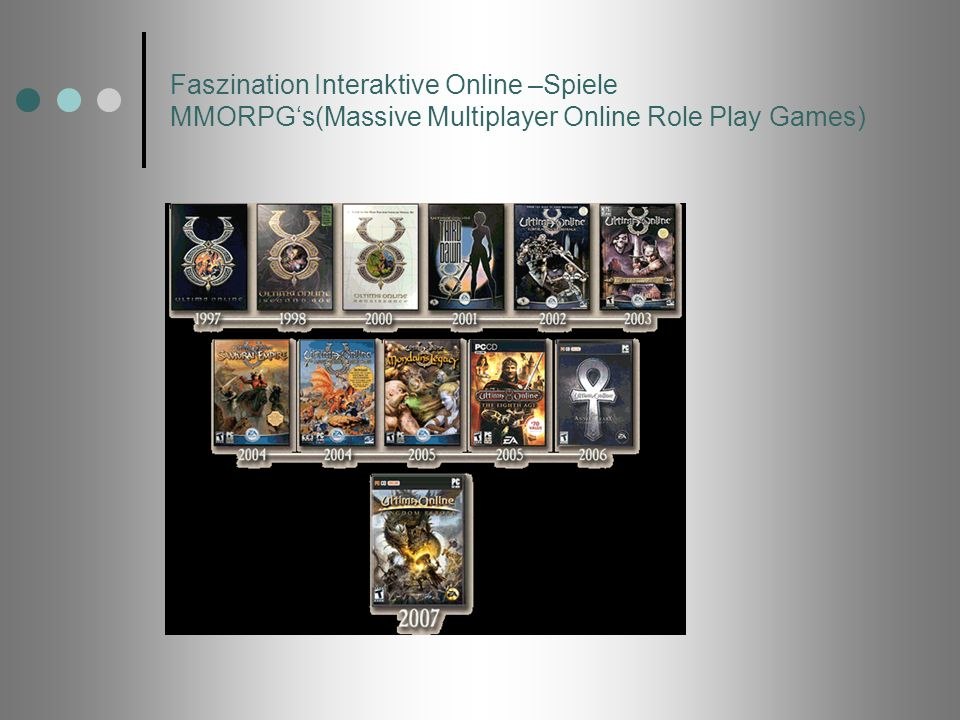 Faszination Interaktive Online –Spiele MMORPG's(Massive Multiplayer Online Role Play Games)