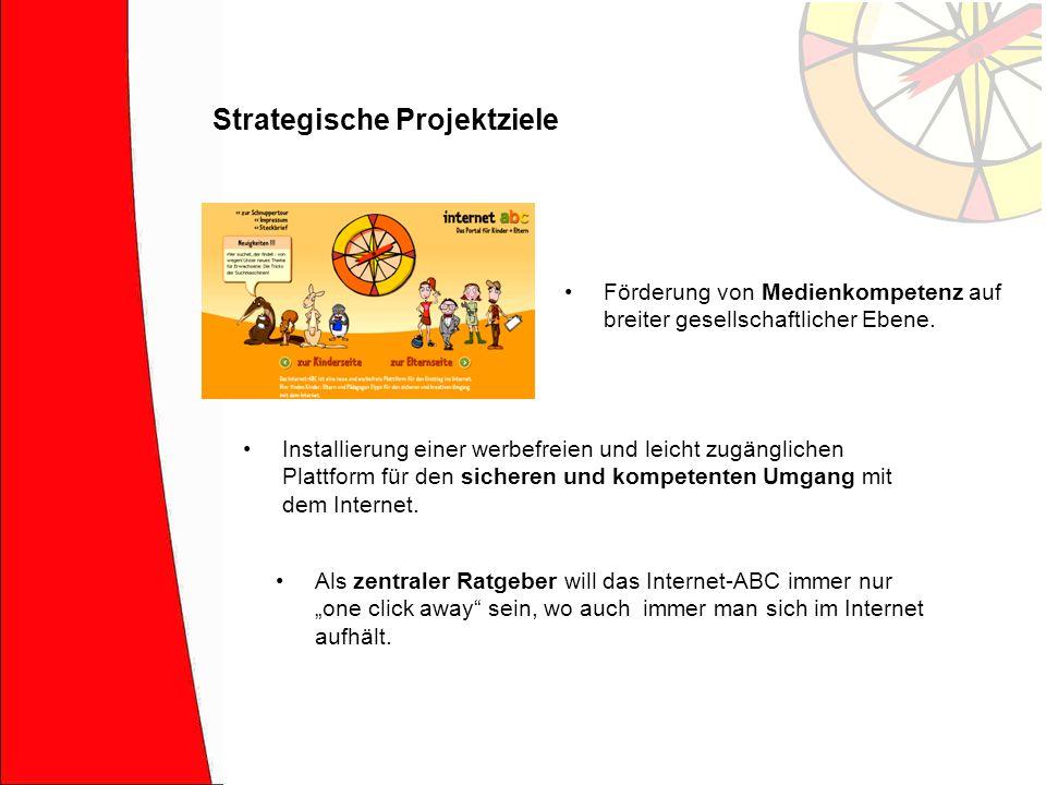 Strategische Projektziele