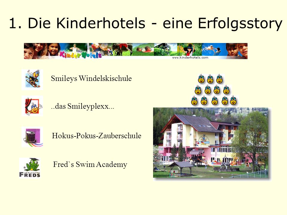 1. Die Kinderhotels - eine Erfolgsstory