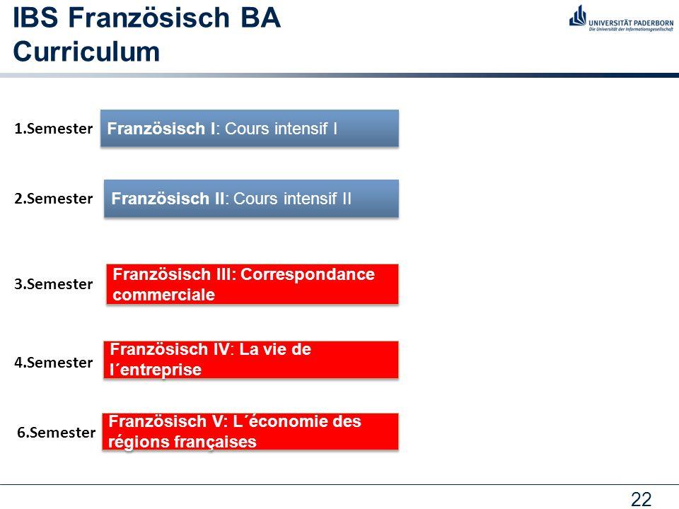 IBS Französisch BA Curriculum