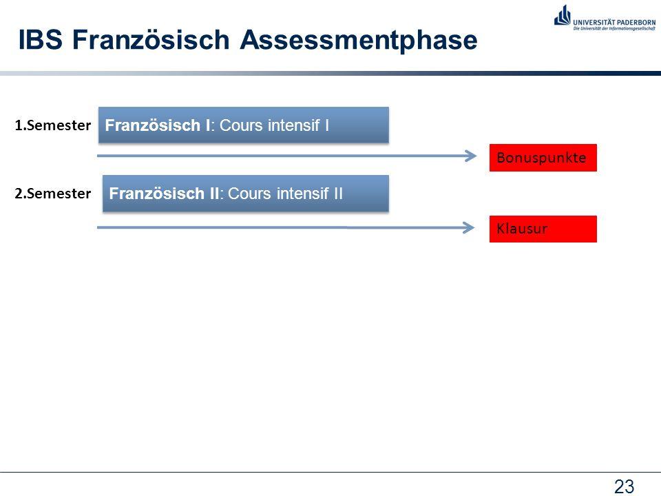 IBS Französisch Assessmentphase