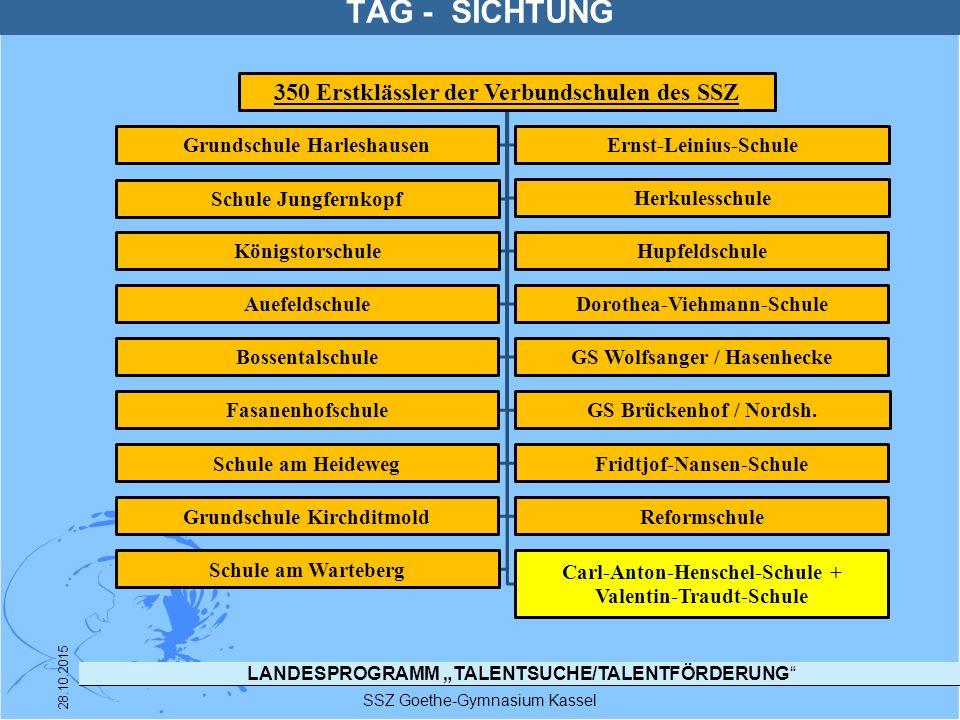 TAG - SICHTUNG 350 Erstklässler der Verbundschulen des SSZ