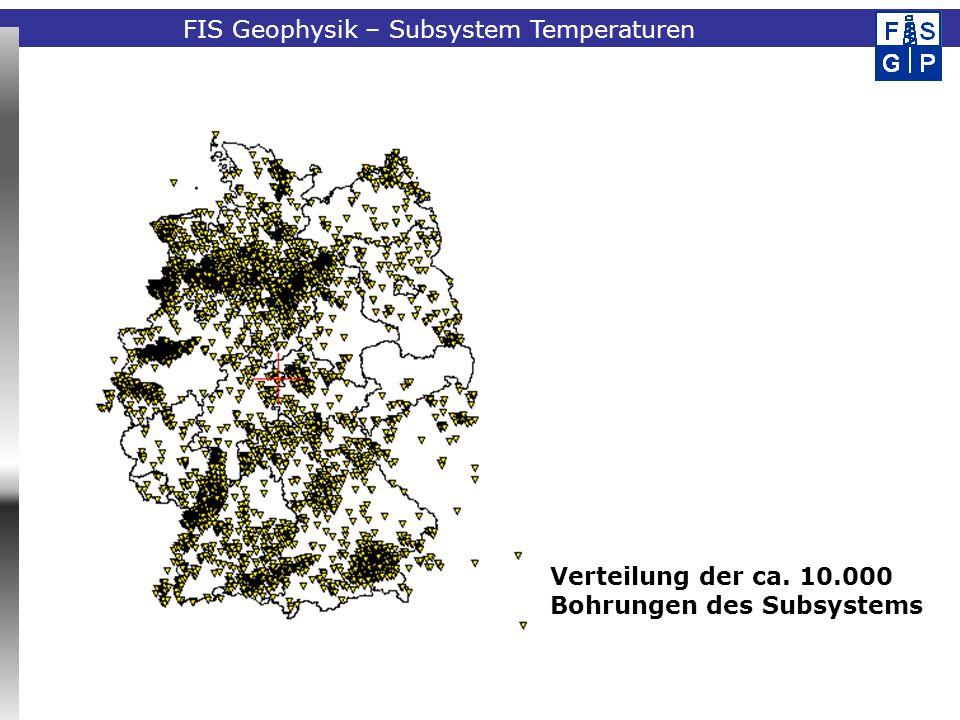 FIS Geophysik – Subsystem Temperaturen