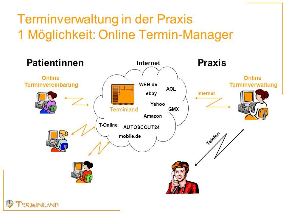 Terminverwaltung in der Praxis 1 Möglichkeit: Online Termin-Manager