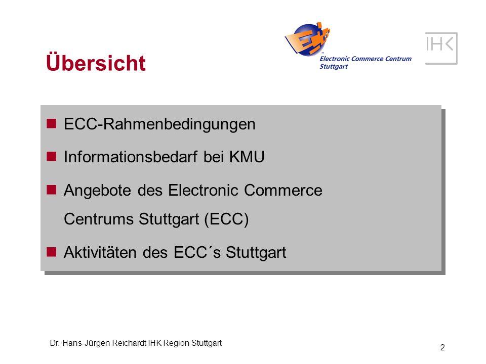 Übersicht ECC-Rahmenbedingungen Informationsbedarf bei KMU