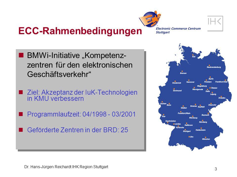 ECC-Rahmenbedingungen