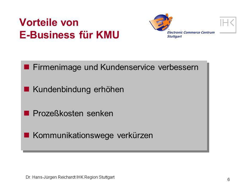 Vorteile von E-Business für KMU