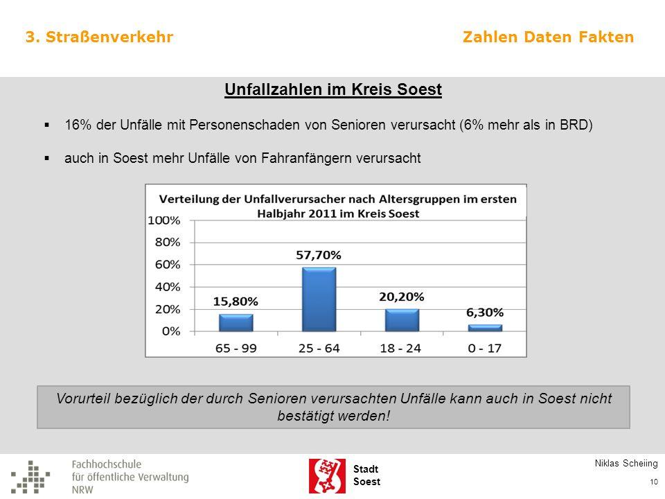Unfallzahlen im Kreis Soest