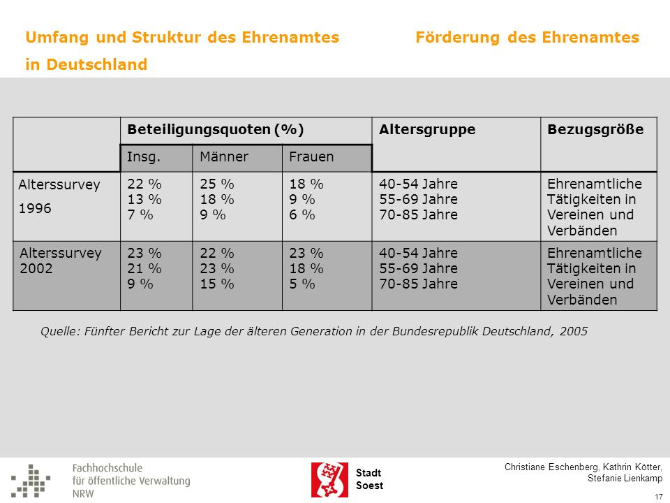 Umfang und Struktur des Ehrenamtes in Deutschland