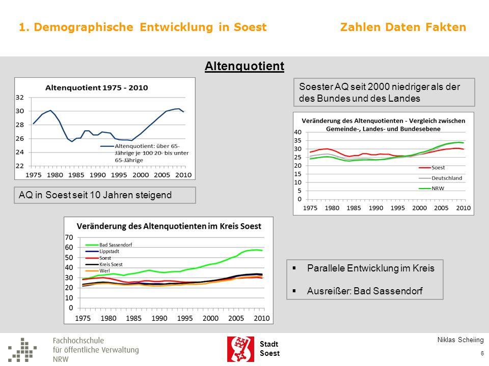 Altenquotient 1. Demographische Entwicklung in Soest