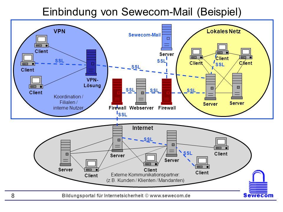 Einbindung von Sewecom-Mail (Beispiel)