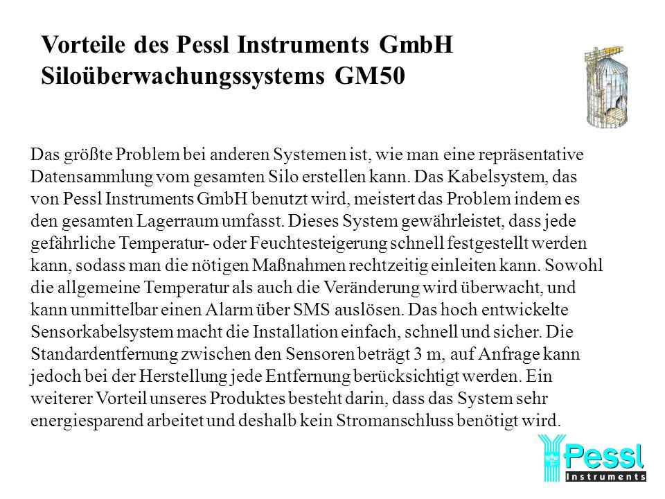 Vorteile des Pessl Instruments GmbH Siloüberwachungssystems GM50