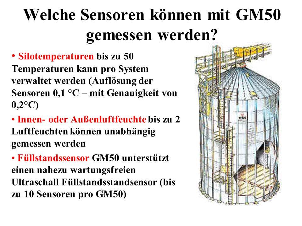 Welche Sensoren können mit GM50 gemessen werden