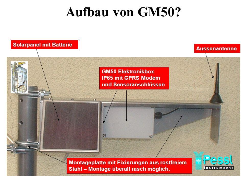 Aufbau von GM50 Solarpanel mit Batterie Aussenantenne