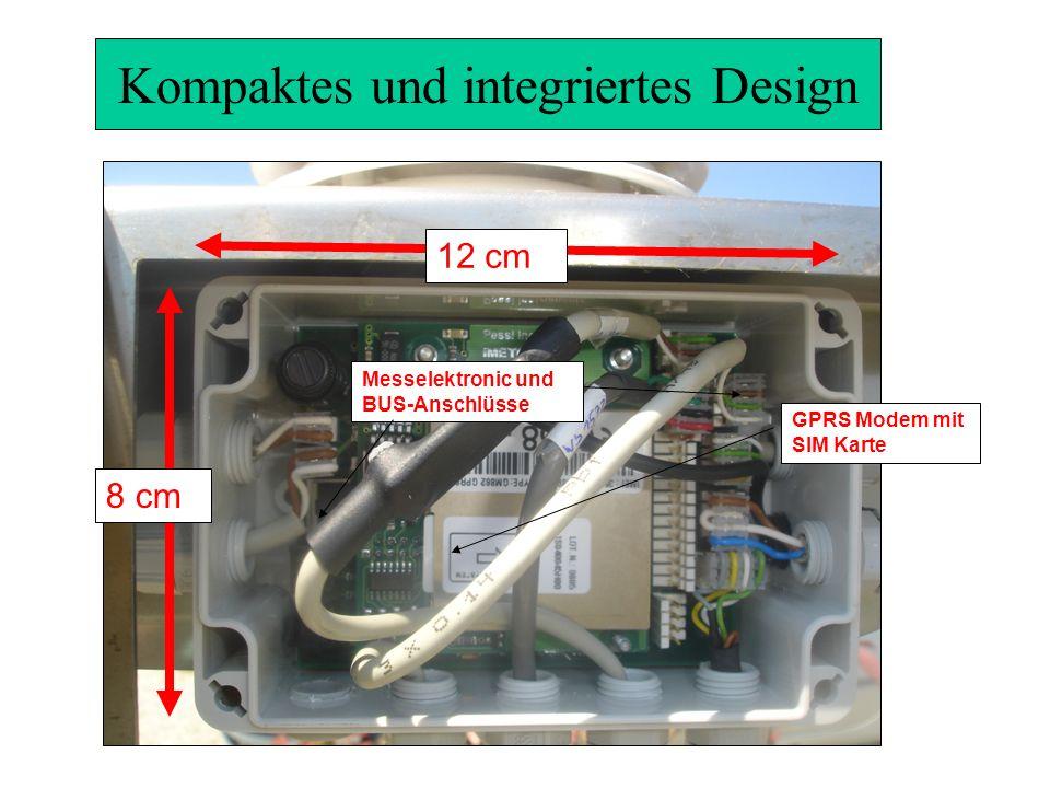 Kompaktes und integriertes Design