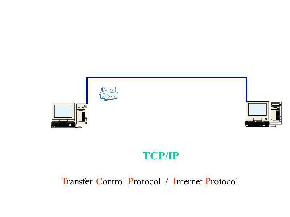 Transfer Control Protocol / Internet Protocol