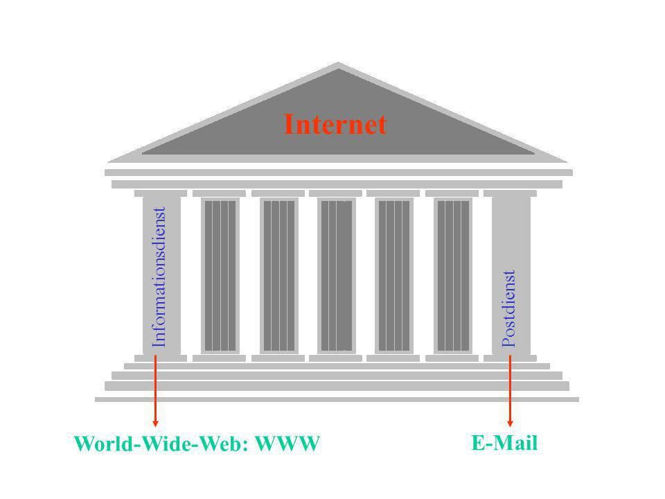 Internet Informationsdienst Postdienst World-Wide-Web: WWW E-Mail
