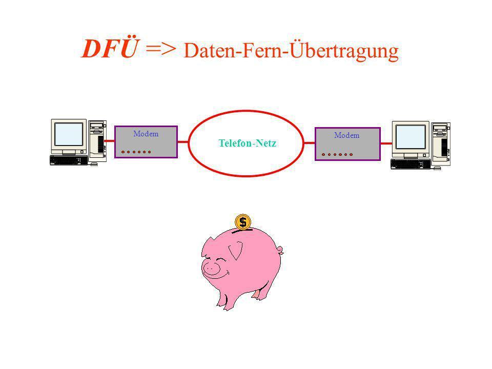 DFÜ => Daten-Fern-Übertragung