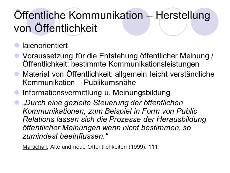 Öffentliche Kommunikation – Herstellung von Öffentlichkeit